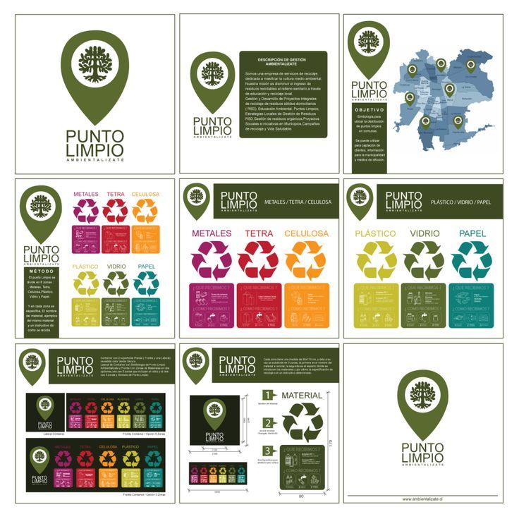 Diseño de Proyecto / Punto limpio www.mariateresasoffia.cl