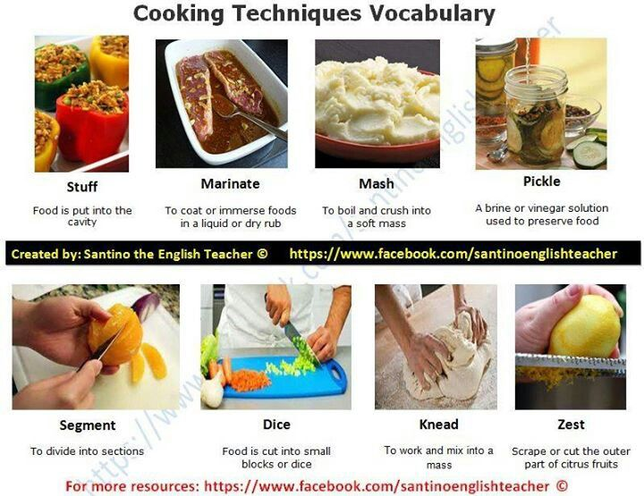 Restaurant kitchen vocabulary interior design for Cuisine vocabulary