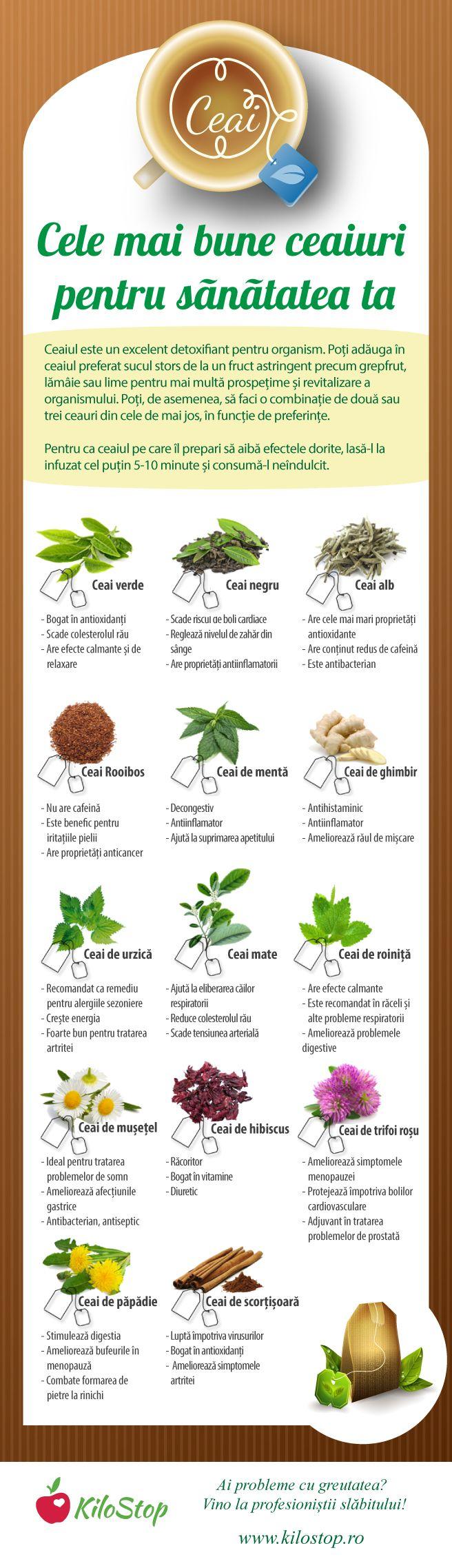 Ceaiurile sunt o sursă excelentă de detoxifiere. Pe lângă asta, unele dintre ele au proprietăți terapeutice uimitoare. Află care sunt acestea. #detox #ceai #ceaiuri