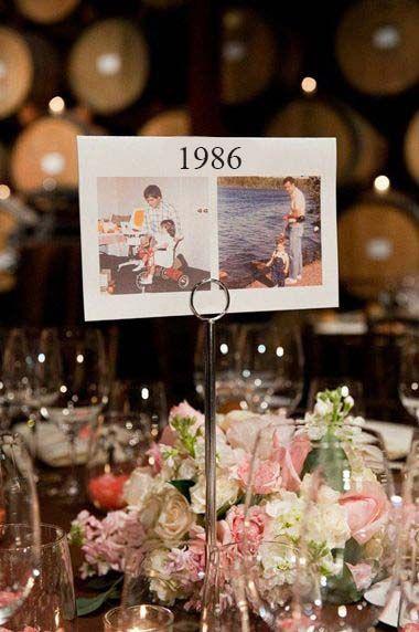 3 ideas originales para numerar las mesas de la boda