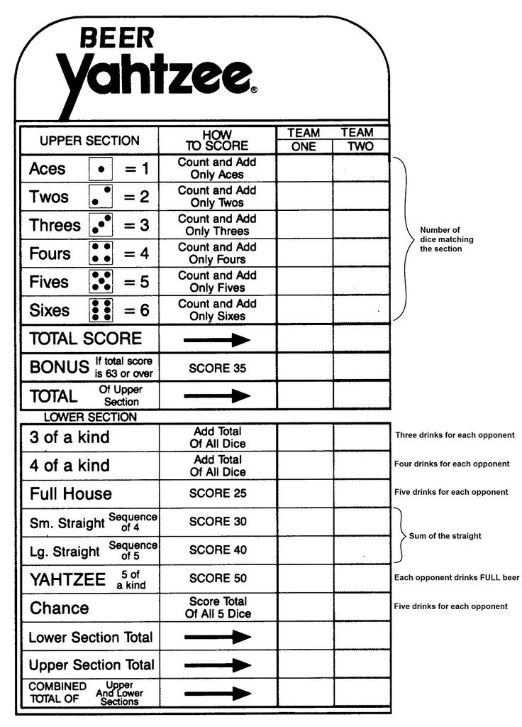 How can you make Yahtzee score sheets?