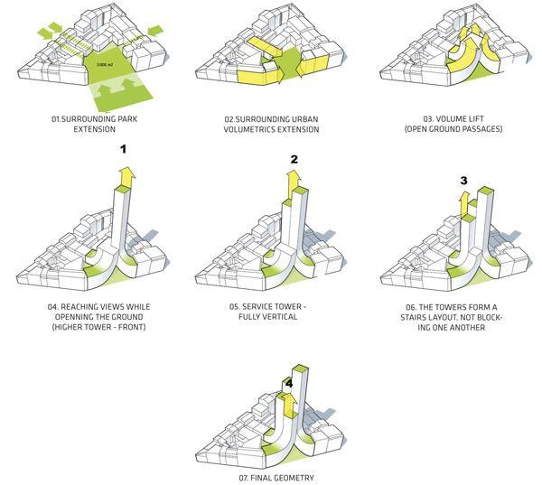 17 best images about diagram on pinterest concept for Concept 8 architects