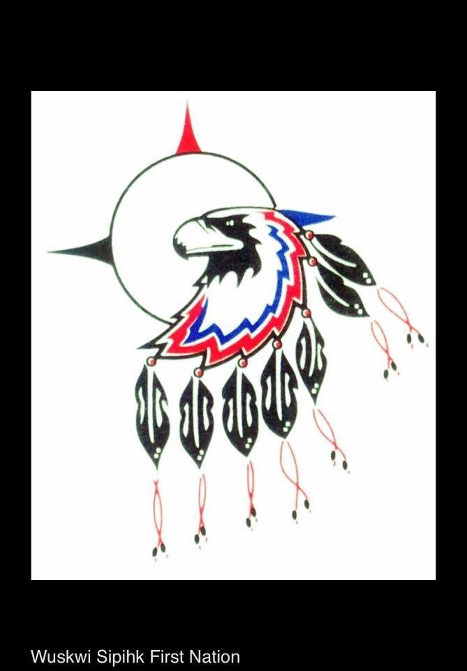 635218722411398086 on Native American Symbols