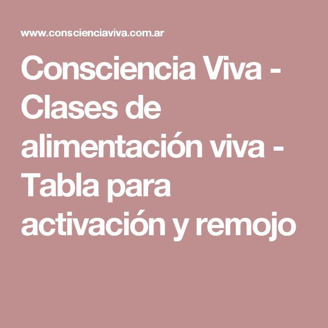 Consciencia Viva - Clases de alimentación viva - Tabla para activación y remojo
