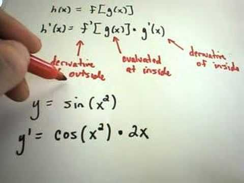 ▶ Chain Rule for Finding Derivatives - YouTube