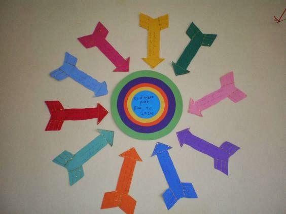 παιχνιδοκαμώματα στου νηπ/γειου τα δρώμενα: 2014 και το ........4 !!!