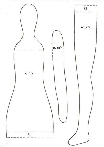 куклы тильда выкройки в натуральную величину | Выкройки