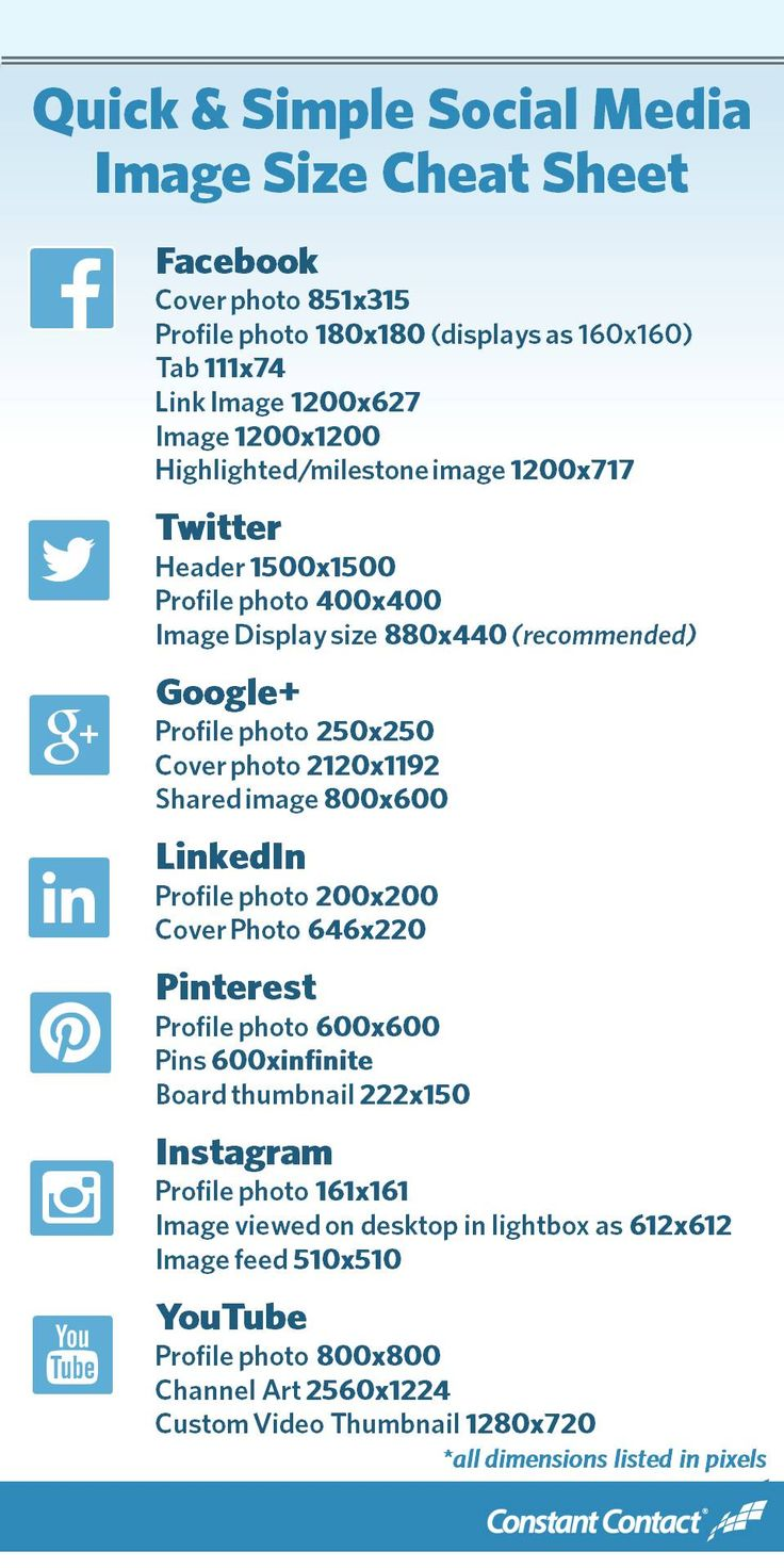 56 best images about Social Media Image Size Guide on Pinterest ...