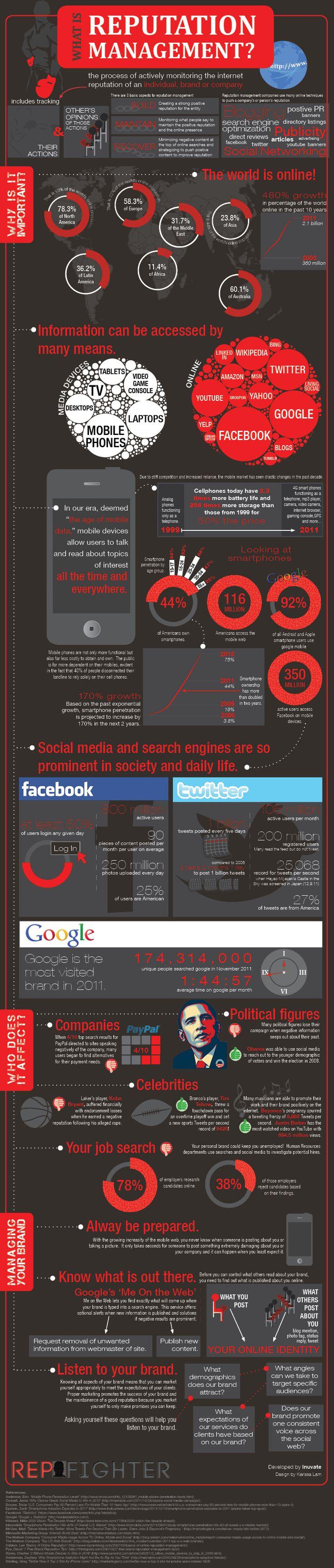 Infografía en inglés de como gestionar la reputación en redes social e Internet