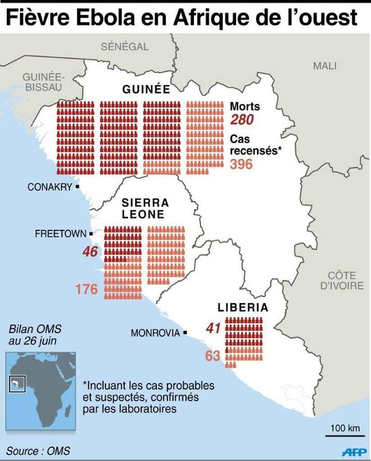 Ebola  (voir aussi: http://www.liberation.fr/monde/2014/06/26/ebola-l-oms-veut-des-mesures-drastiques-et-convoque-une-reunion-avec-11-pays_1051086)