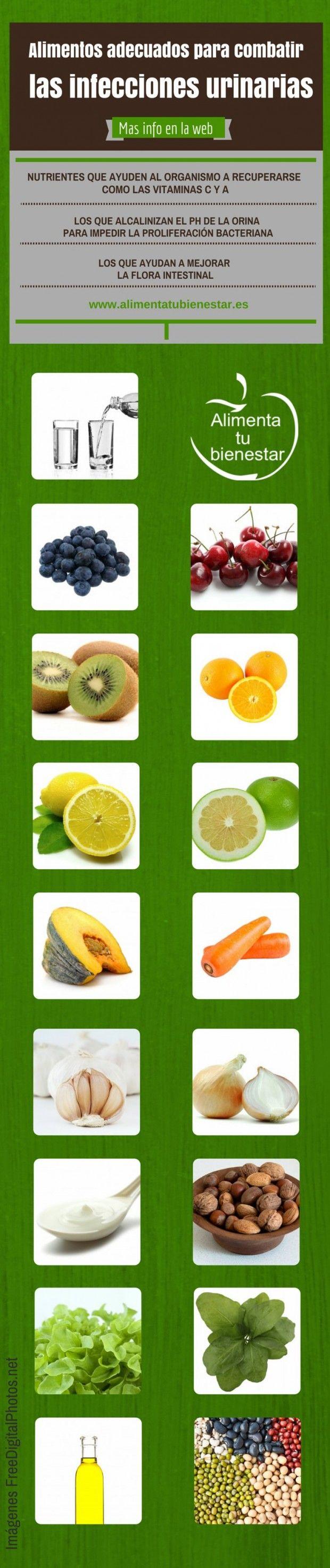 #infografia Alimentos adecuados para las #Infecciones Urinarias