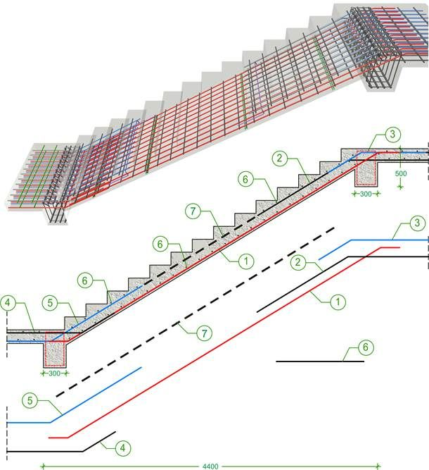 BuildingHow > Products > Books > Volume A > The reinforcement II > Staircases > Simply supported