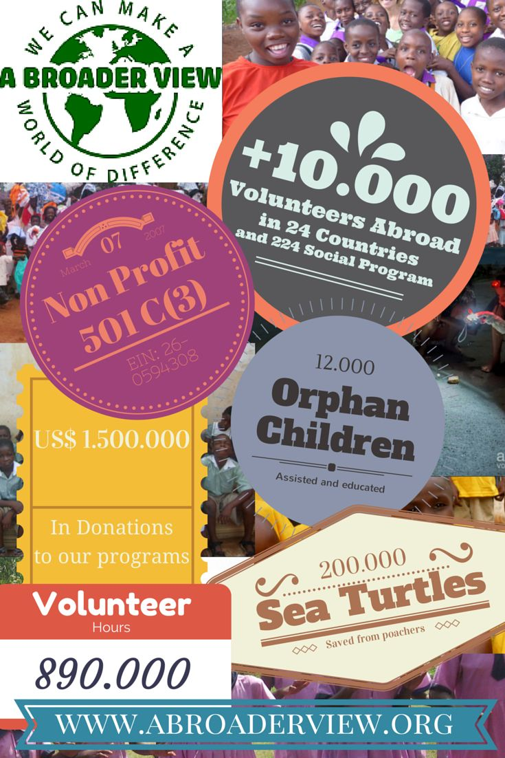 Accomplishments of our Non Profit https://www.abroaderview.org #abroaderview #volunteerabroad