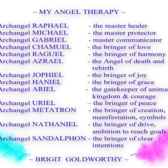 Archangels Of God Names | www.pixshark.com - Images ...