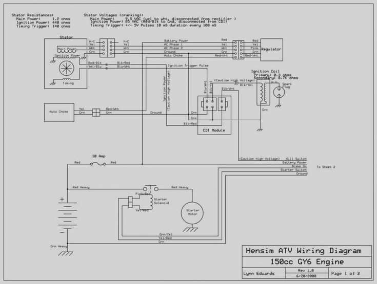 Great Of Honda Atv Ignition Switch Wiring Diagram Jvc 150