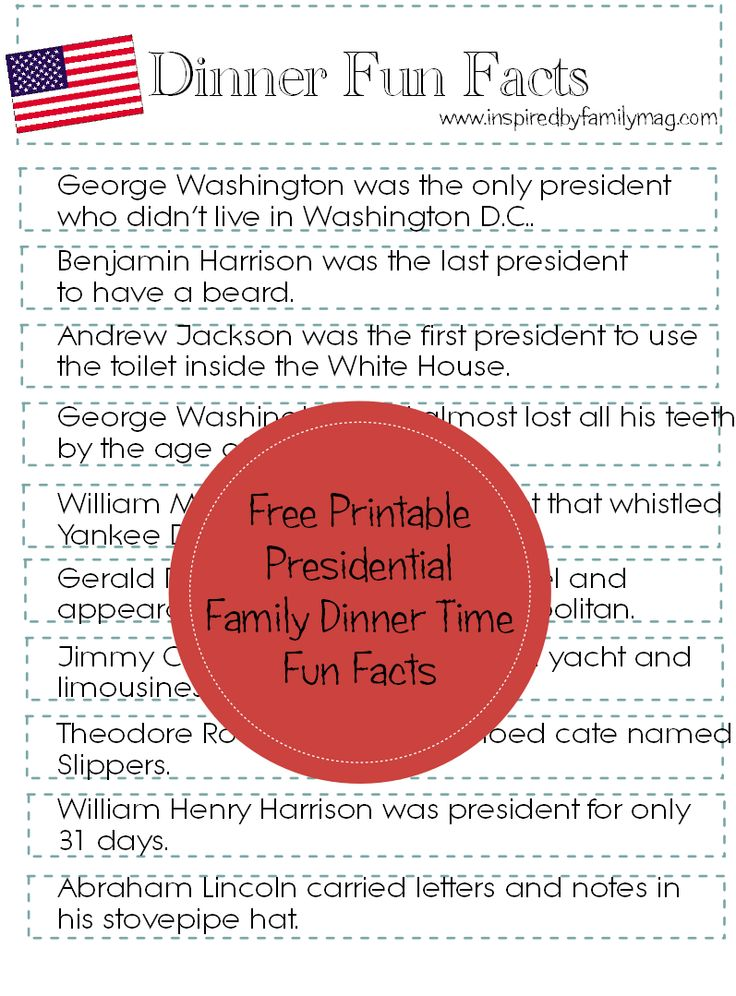 WH glimpse WH Facts facts.