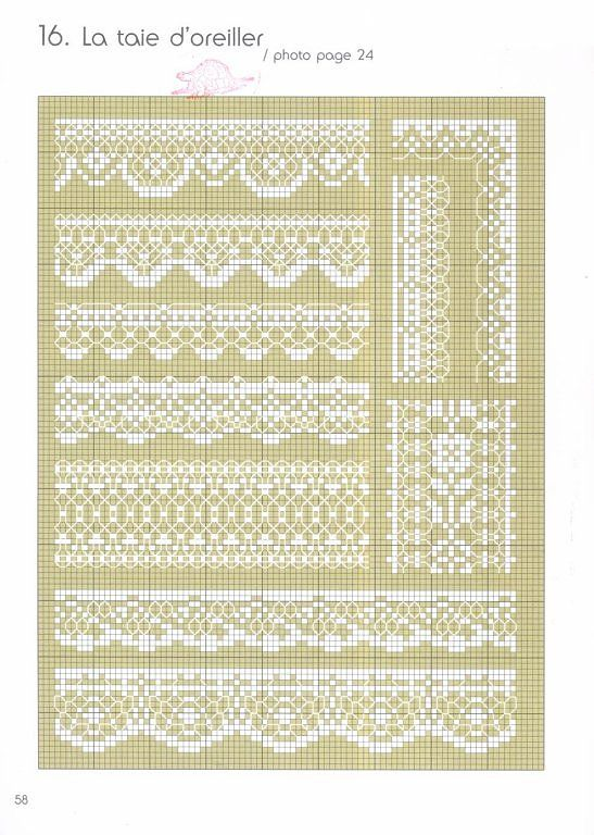lace cross stitch borders