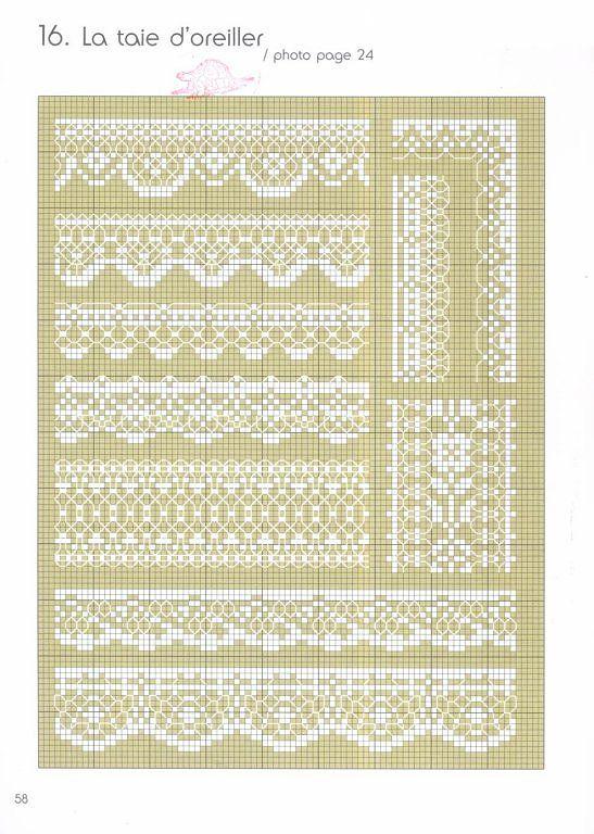 lace cross stitch borders