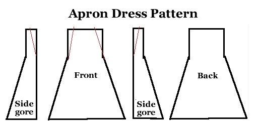Apron dress! @Denise Thompson here is your dress