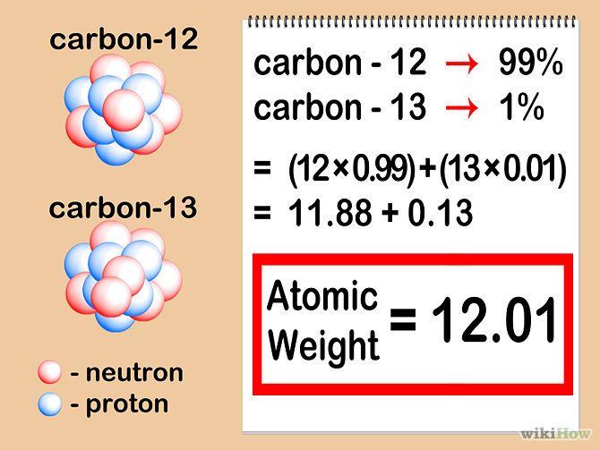 atomic mass unit - Google Search