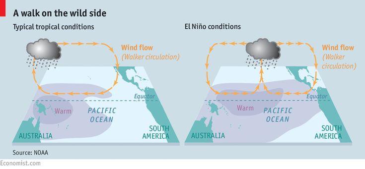 The Economist explica: ¿Qué es El Niño? | El Economista