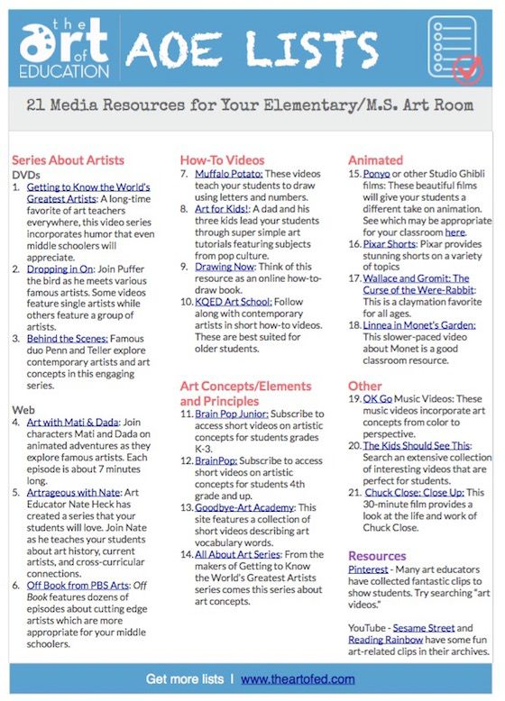 21 Media Resources to Use in Your Elementary or Middle School Art Room