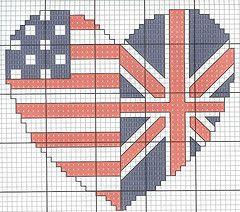 Union Jack / Stars and Stripes . . . pattern
