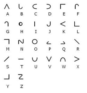 Graphic of Moon Alphabet. Moon is an alternative code and typographic form for Braille.