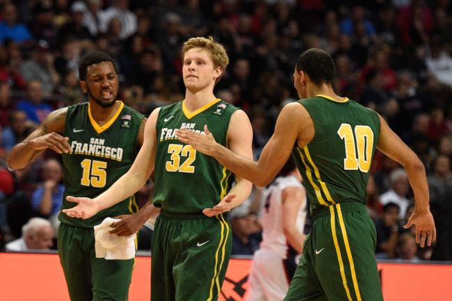 San Francisco Dons vs. CS Northridge Matadors - 12/7/15 College Basketball Pick, Odds, and Prediction