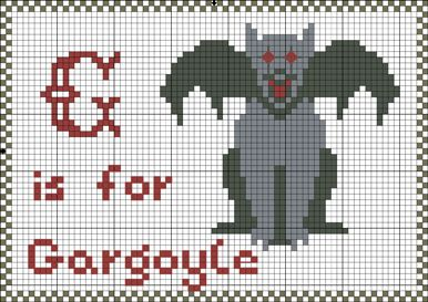Gothic Baby Alphabet And The Gothic On Pinterest