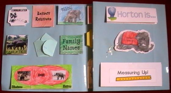 Mejores 20 Imágenes De Lil Pump En Pinterest: Mejores 82 Imágenes De Projecte Elefants En Pinterest