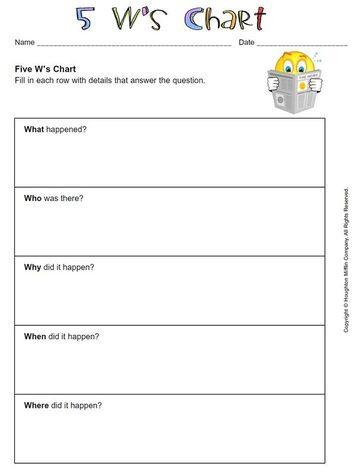 5 w's chart