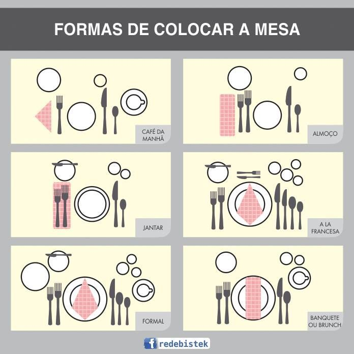 Ajuda para se arrumar uma mesa corretamente!