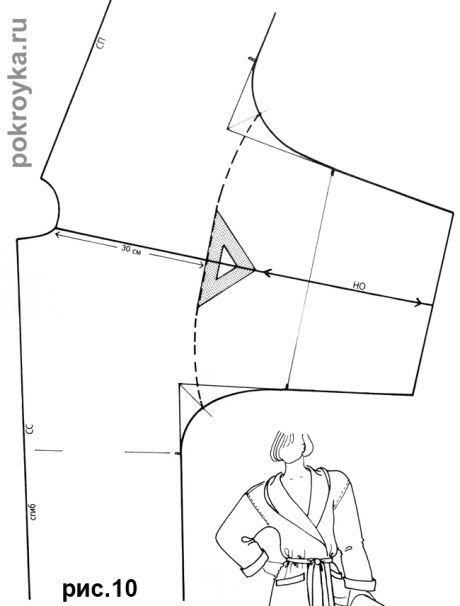 Выкройка халата с цельнокроеными рукавами и капюшоном | | pokroyka.ru-уроки кроя и шитья