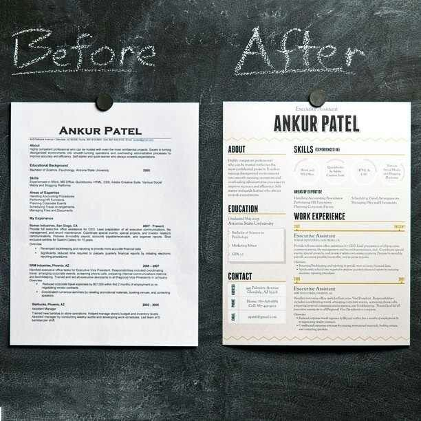 how to get resumes - Funfpandroid - resumes that get noticed