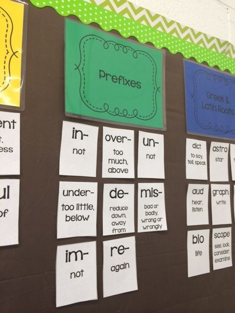 Classroom Word Wall Ideas : Best ideas about word walls on pinterest classroom