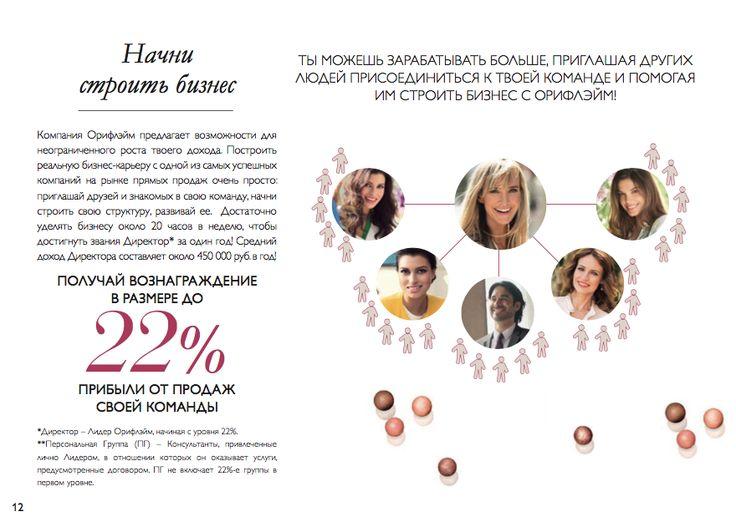Получать неограниченный доход и строить бизнес вместе с Орифлэйм просто: приглашай друзей и знакомых в свою команду,  начинай строить и развивать свою структуру. Всего 20 часов в неделю достаточно, чтобы закрыть звание Директор** за один год и зарабатывать 30 000 - 50 000 р в мес.Приглашаю к сотрудничеству http://orifriend.ru/: