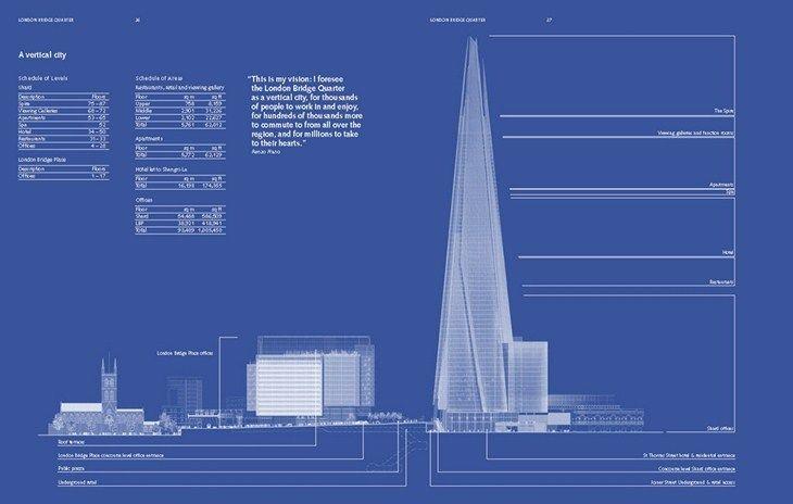 Renzo Piano - the shard