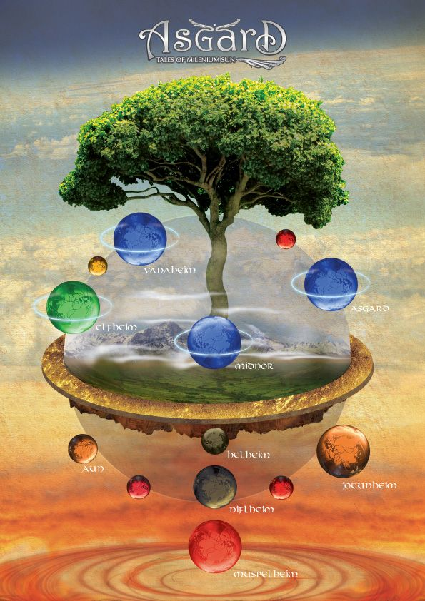 how to build tree of life in clash of kings