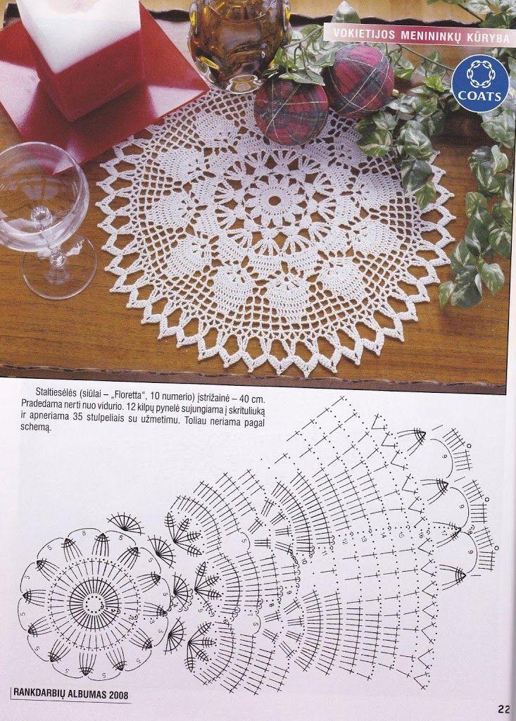 65 mejores im genes de patrones en pinterest tapetes de - Patrones tapetes ganchillo ...
