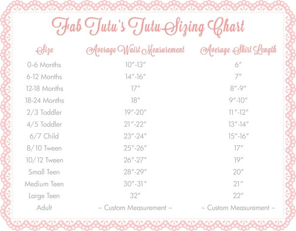 So I wanted to figure out how long to make the tutu for Summer and Chloe. Found this chart helped!
