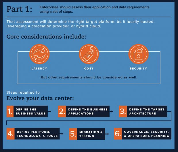 the application defined data center a report from gigaom research