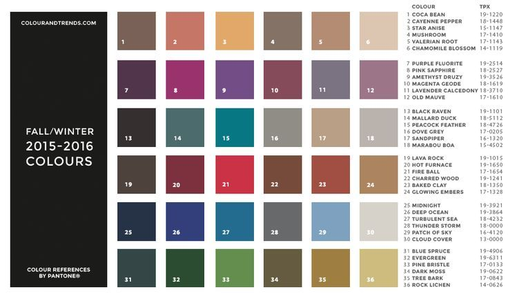 2015 Color Palette Home Decor also Interior Design Colors For 2017