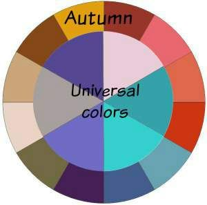 Autumn and the Universal Colors  #universal colors #Autumn http://www.style-yourself-confident.com/universal-colors.html