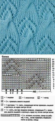 Вязаные узоры спицами бывают очень разными. Вот, например узор, сочетающий в себе косы и ажурное вязание. Число петель такого узора кратно 22 + 13 + 2 кромочные. На схеме у нас приведены только лицевые ряды. В изнаночных же рядах петли все вяжем по рисунку, а накид провязываем изнаночной.