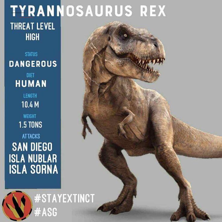 Pin Von Tomas Esparza Auf Tomas In 2020 Dinosaurier Tyrannosaurus Jurassic World Dinosaurier