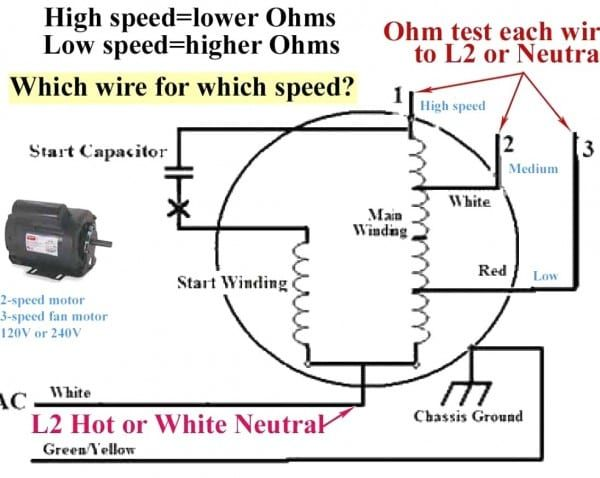 Ac Condenser Fan Motor Wiring Diagram 4 Wire Beautiful For New 7 Fan Motor Electric Cooling Fan Ceiling Fan Wiring