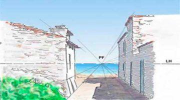 3 Elementos Basicos De Dibujos De Perspectiva Antes De Pintar Al Oleo Como Dibujar En Perspectiva Arte En Perspectiva Perspectiva
