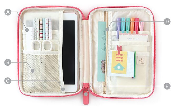 Filofax essentials ... I want TWO! One for filofax stuff, one for scrapbooking tools when traveling.