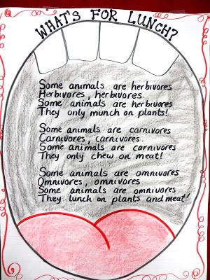"""What and How Animals Eat: Song About Herbivores, Carnivores & Omnivores (Try it With """"The Wheels on the Bus"""" Tune!!)"""